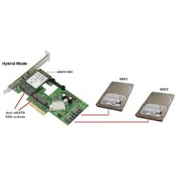 Addonics Dual Hyper HDD - mSATA SSD hybrid řadič