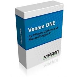 Veeam ONE for VMware
